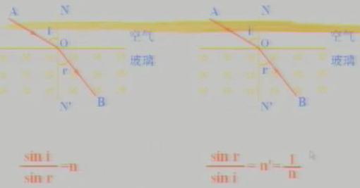 中音谱号怎么手写