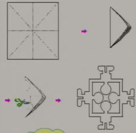 二年级数学下册第3章 图形的运动 一 3.3 剪连续图案